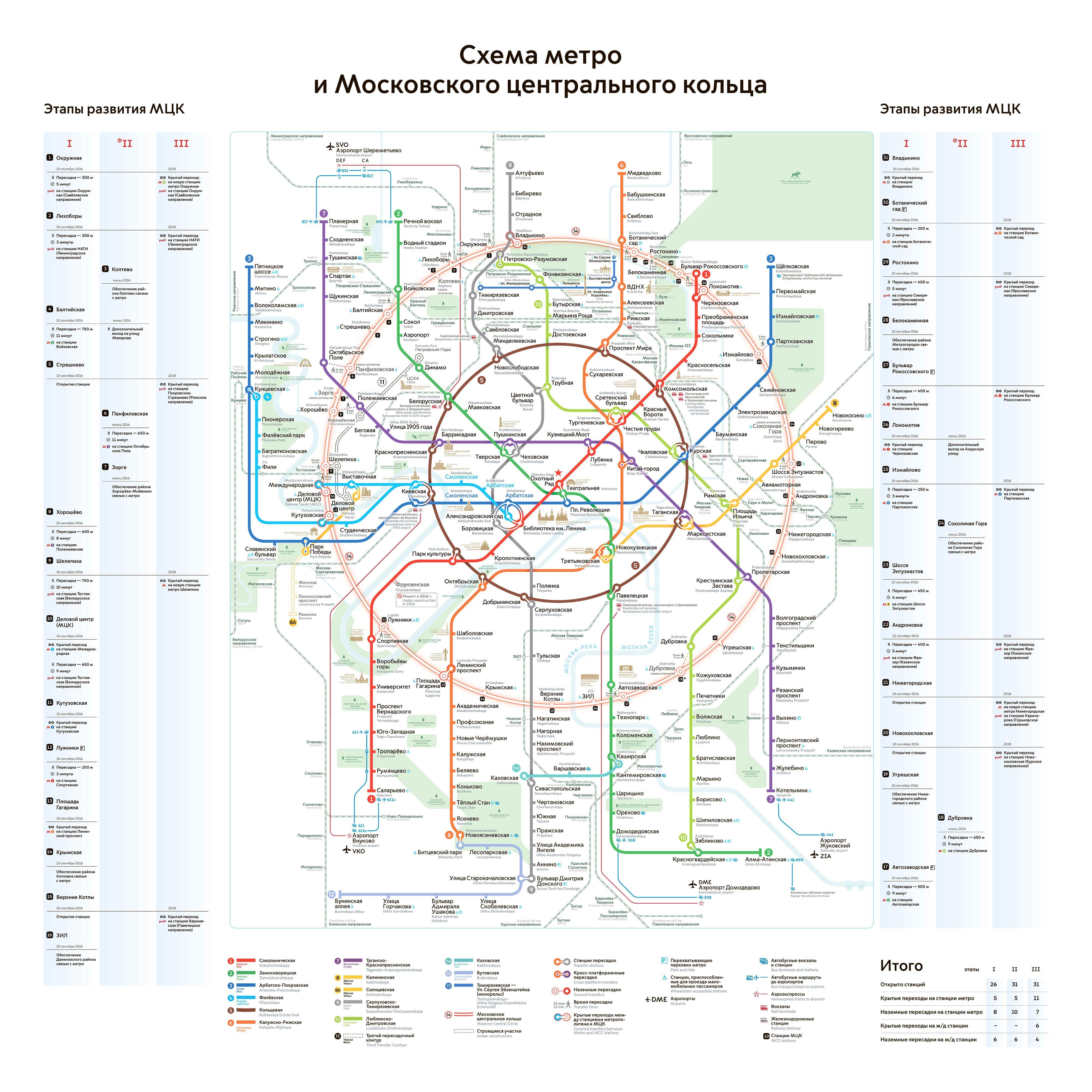 расписание и схема метро москвы